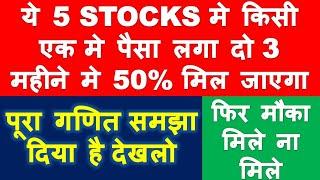 Short term profit earning strategies | stocks to buy now for long term return | breakout stocks