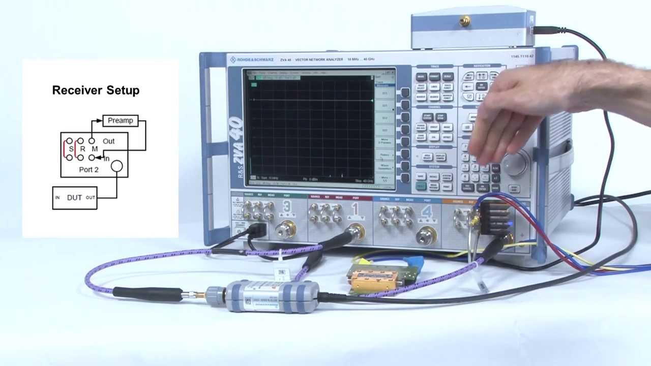 Simplified noise figure measurement with the R&S®ZVA vector network  analyzer from Rohde & Schwarz