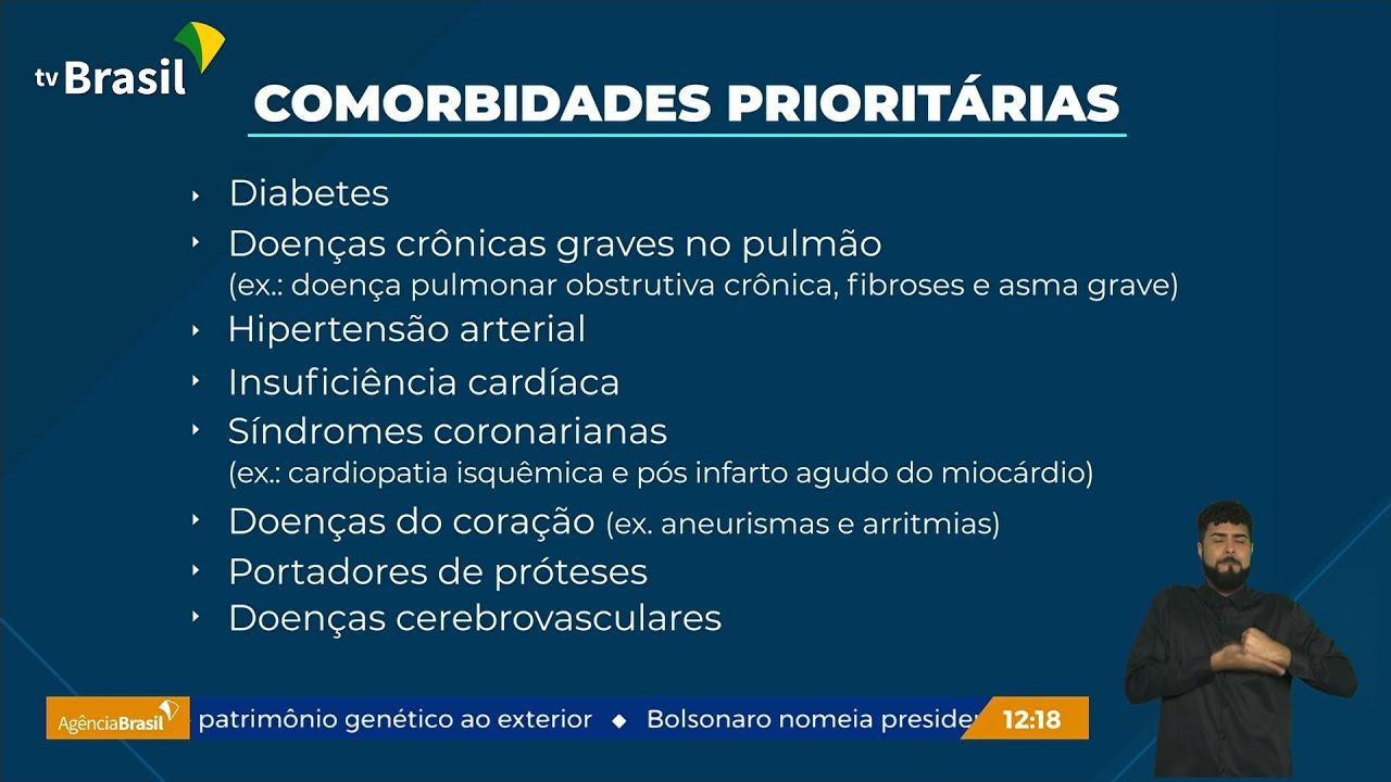 Download Covid: quase 18 milhões de pessoas no Brasil têm alguma comorbidade
