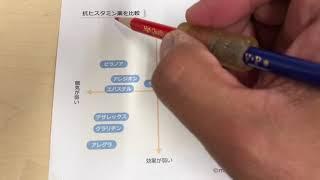 鼻水のお薬の特徴 三宅梢子 動画 14