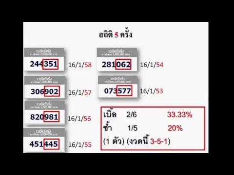 สถิติหวย 16 มกราคม มาดูว่าเลขเบิ้ล เลขตัวเดิม จะออกอีกหรือไม่ เป็นแนวทางในการคัดเลขและเสี่ยงดวง