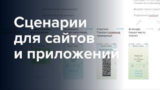 видео Пользовательские Блоги