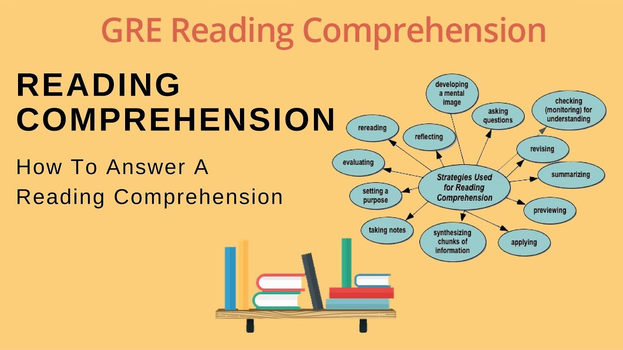 - How To Answer A Reading Comprehension Question? Practice For GRE