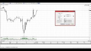 Price Action Forex Scalping Strategy 90% Wins!