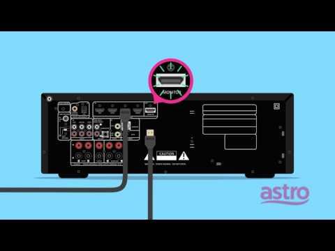 Astro  51 Dol Digital Surround Sound Set Up Guide