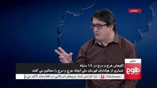 MEHWAR: Remembering Massoud/ محور: بررسی شخصیت احمد شاه مسعود