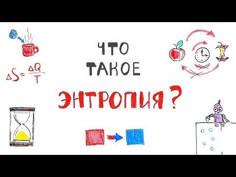 Видео Энтропия что это такое простыми словами