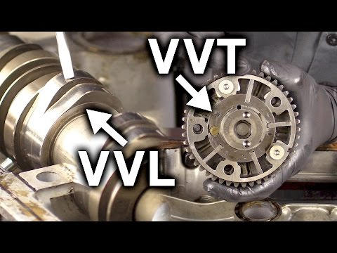 Variable Valve Lift vs Variable Valve Timing - VVL vs VVT