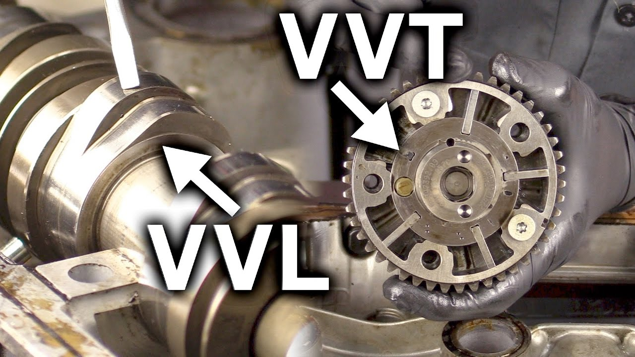 Variable Valve Lift Vs Variable Valve Timing Vvl Vs Vvt