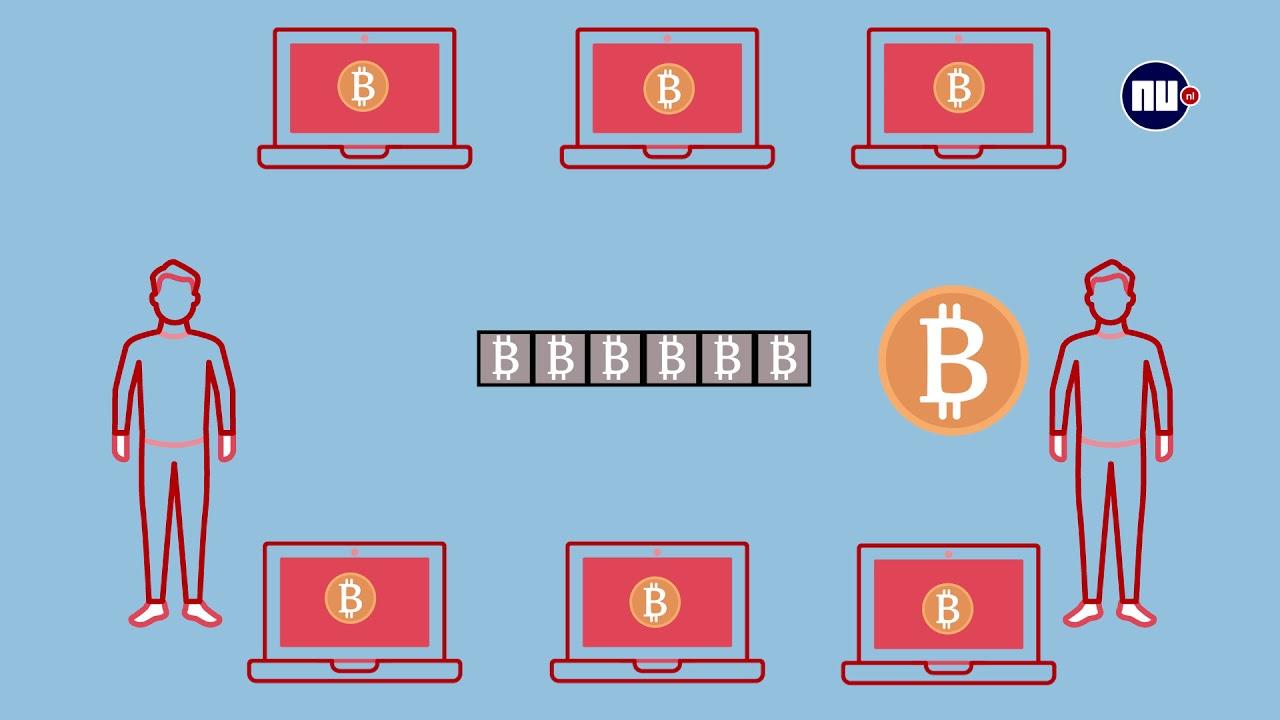 Klantenservice voor de bitcoin