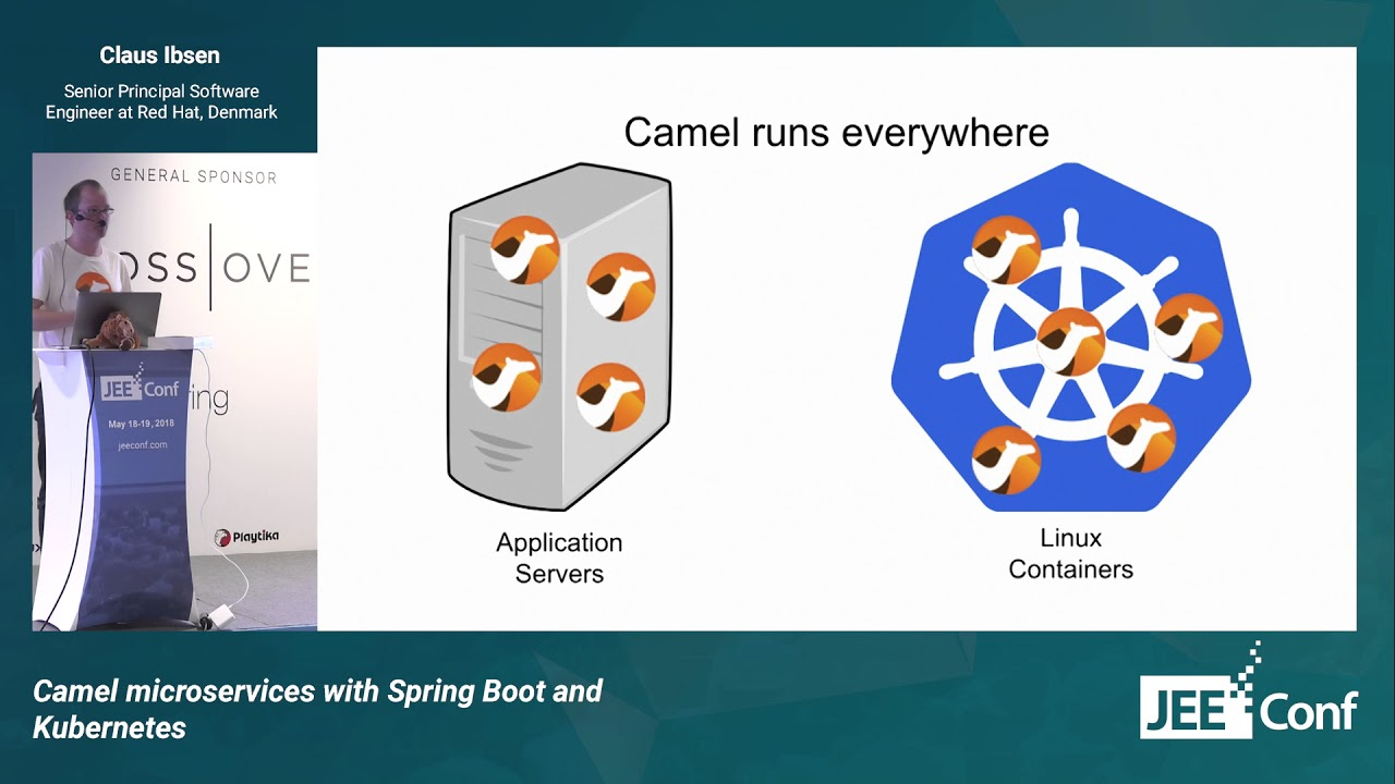Camel microservices with Spring Boot and Kubernetes (Claus Ibsen, Denmark)