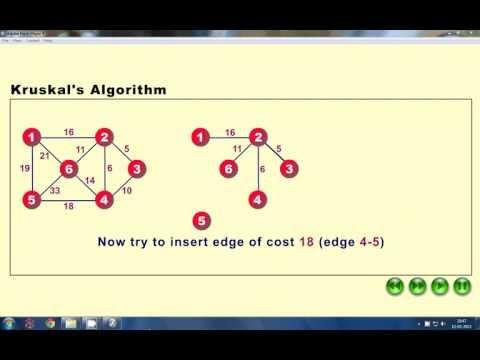 Krushkal's Algorithm animation