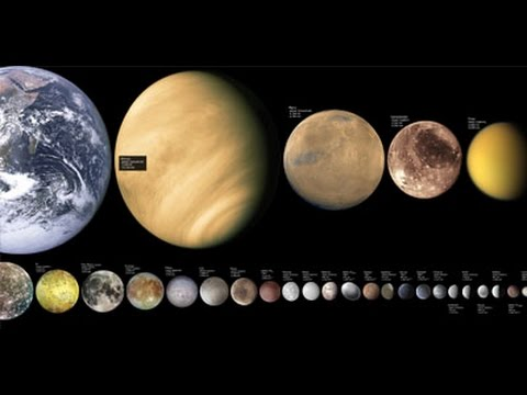 Size comparision of Star planets and galaxy 2015 YouTube