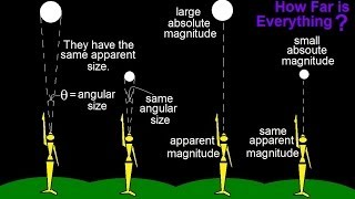 Astronomy - Measuring Distance, Size, and Luminosity (1 of 30) Biggest Challenge in Astronomy