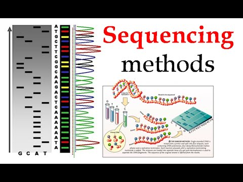 DNA sequencing methods