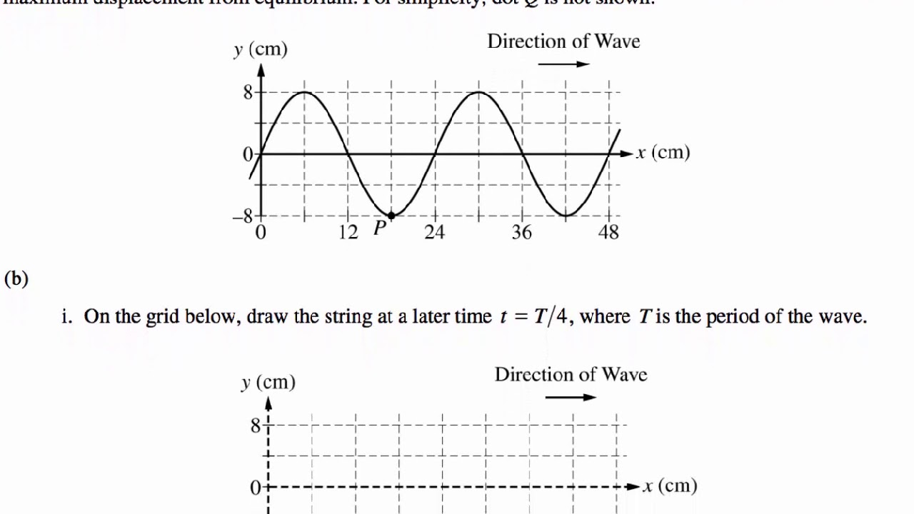 small resolution of velocity acceleration and distance traveled for points on wave