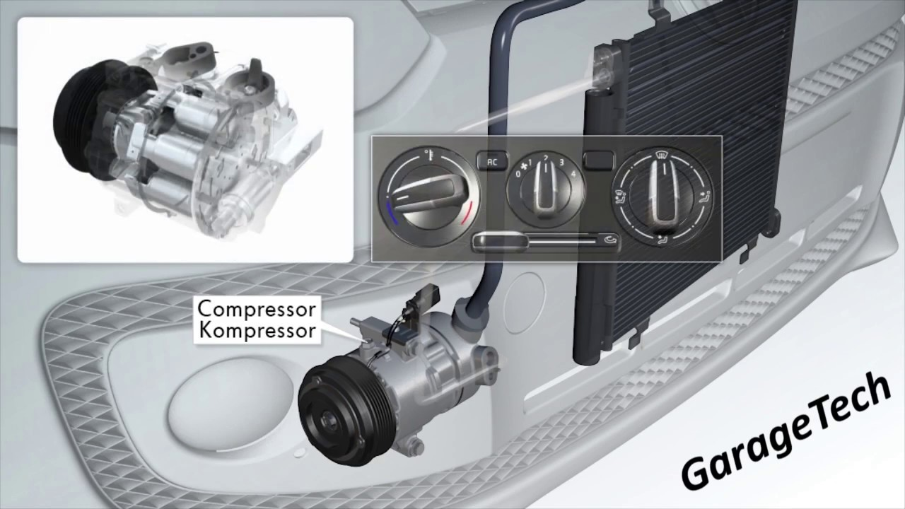 hight resolution of how does a cars air conditioning system work