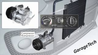 How does a cars Air Conditioning system work?