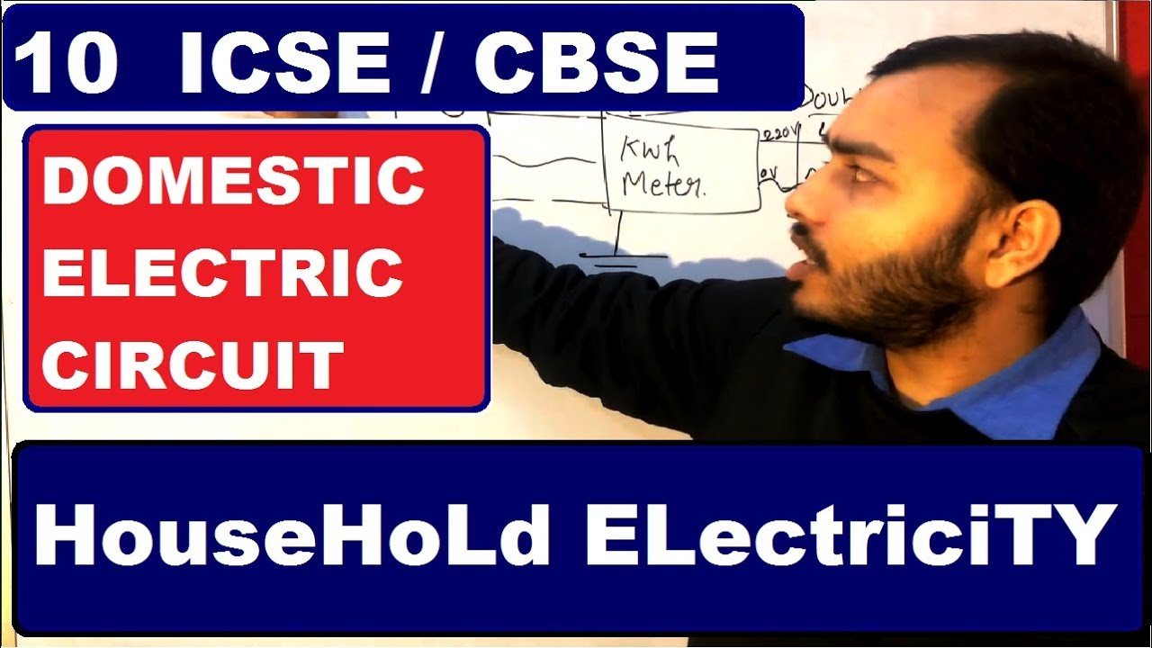 household electricity domestic electric circuit ring system etchousehold electricity domestic electric circuit ring system etc class 10 icse cbse