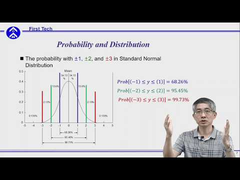 2017 Experimental Design and Quality Engineering - 2(a) Introduction of Statistical Distribution