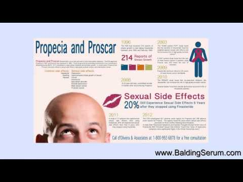 Hair Care - Hair Loss - Anti-Androgens: Finasteride, Propecia, Proscar Side Effects & Hair Regrowth