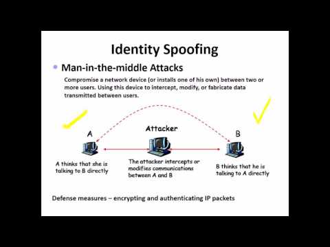 CCNA Hacking security, Network Security Hacking, System Hacking
