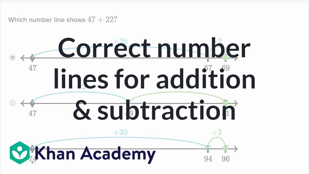 Addition and subtraction with number lines (video) | Khan