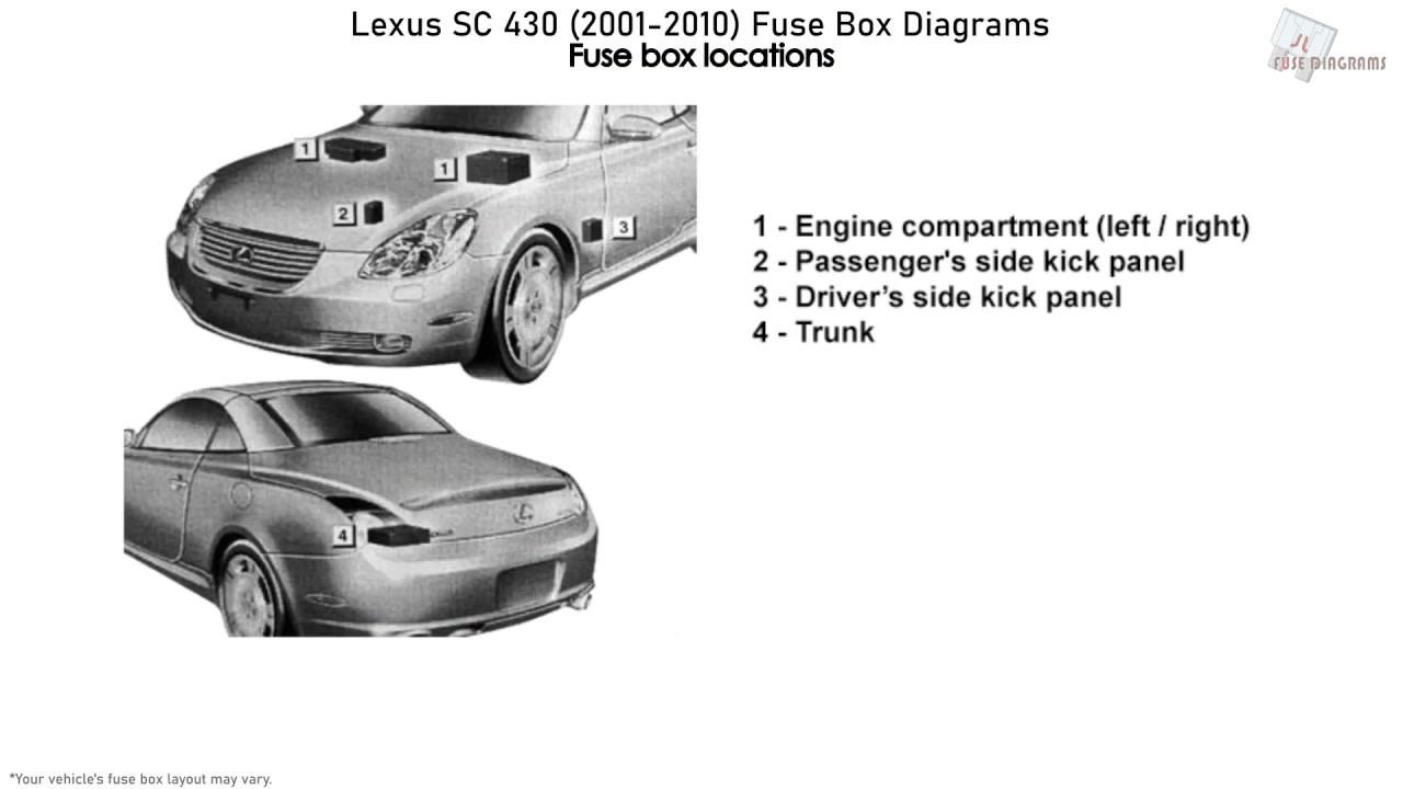 Lexus SC 430 (2001-2010) Fuse Box Diagrams - YouTube | 2003 Lexus Sc430 Fuse Box |  | YouTube