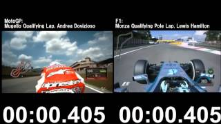 加速タイムの比較動画です。F1とMotoGPの加速性能比較。