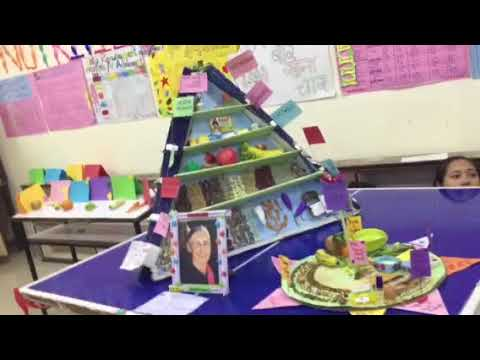Nutrition Exhibition Of Nursing Youtube