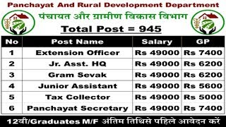 Job Vacancy in Panchayat And Rural Development Department 2018