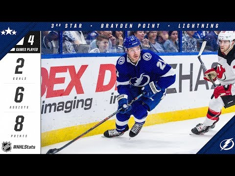 Point named third star of the week
