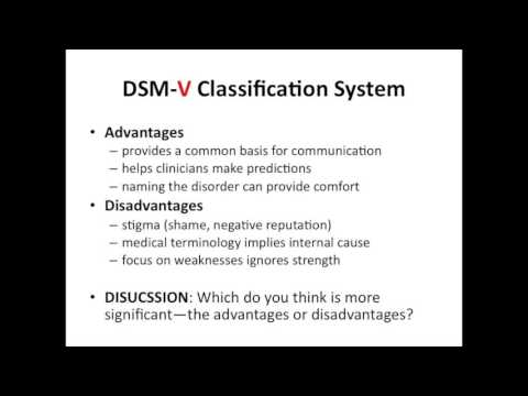 AP Psych   Ch 15   Psychological Disorders   Full Lecture VIDEO