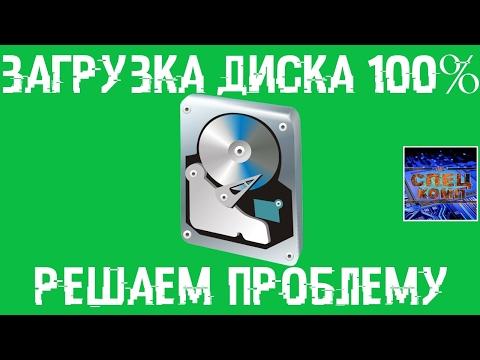 Как посмотреть нагрузку на диск