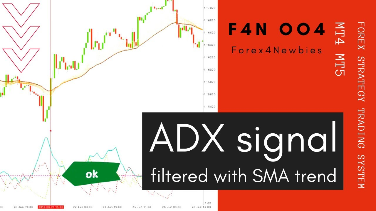 Adx Signal Filtered Sma Trend Forex Strategy Trading System Mt4