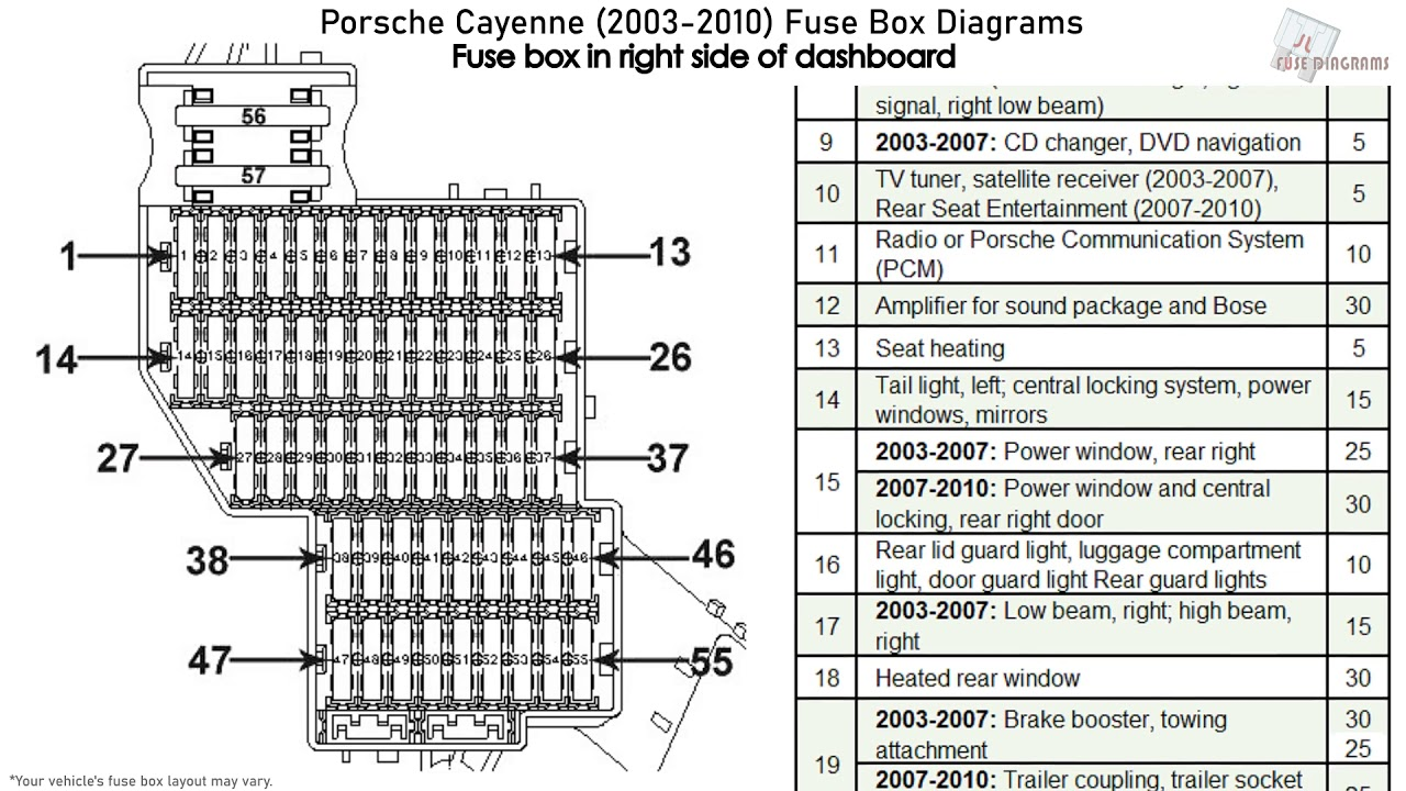 2005 Cayenne Fuse Box | horizon-expose Database Wiring Diagram -  horizon-expose.uroclinica.it | Ford F650 Fuse Box 2004 Blue Diamond |  | uroclinica.it