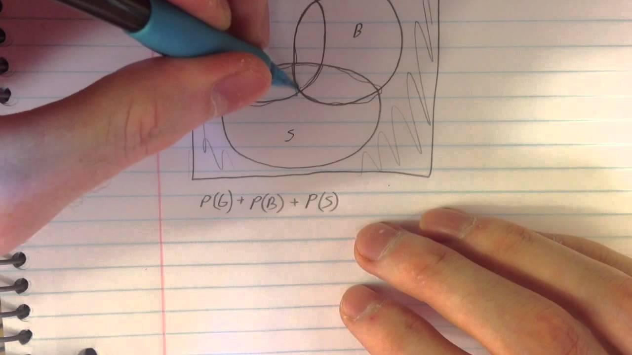 Fac1502 past exam solutions pdf.