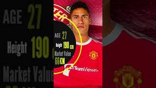 Raphael Varane - Welcome To Man United!