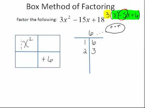box method