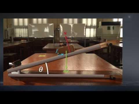 วิชาฟิสิกส์ - กิจกรรม แรงเสียดทาน