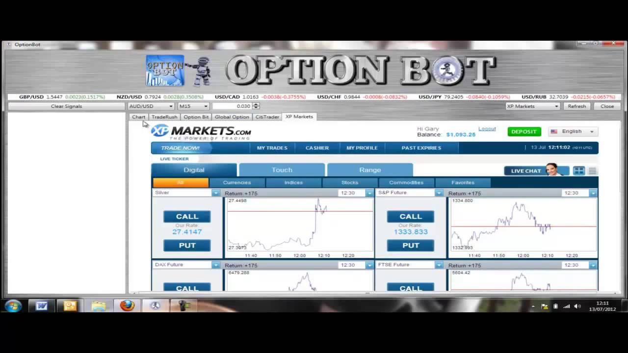 Option trading risk graphs