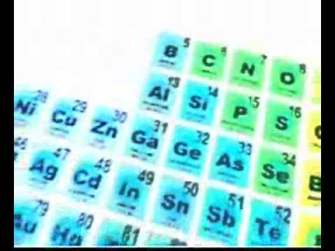 Hệ thống tuần hoàn các nguyên tố hóa học Menđêlêep
