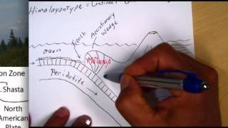 Plate Tectonics 05