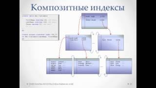 Индексы и все, все, все (Часть 1)(Описание: Вне зависимости от характеристик сервера, система никогда не будет работать с достаточной произв..., 2013-11-07T10:23:05.000Z)