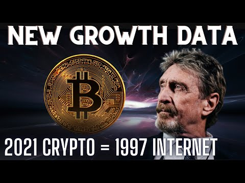 New Data: How Crypto Is On Pace To Have More Users Than The Internet - Bitcoin Ethereum Cardano XRP