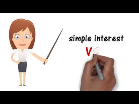 Simple v Compound Interest Whiteboard Video by Maria Gomez of RESNY