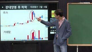 [최진기의 주식투자 무조건 따라 하기] - 차트분석 1