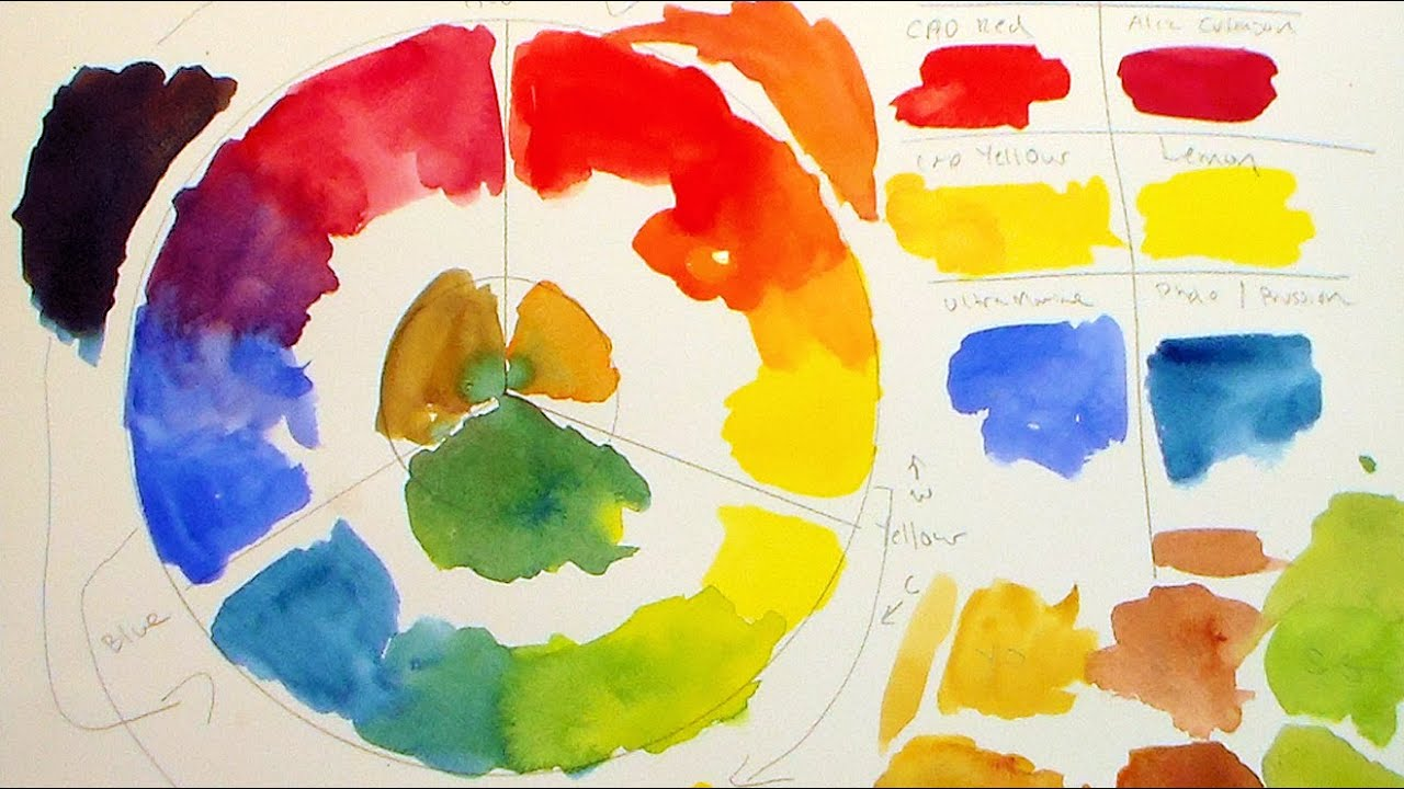 Color wheel how to mix colors with a limited palette youtube geenschuldenfo Image collections
