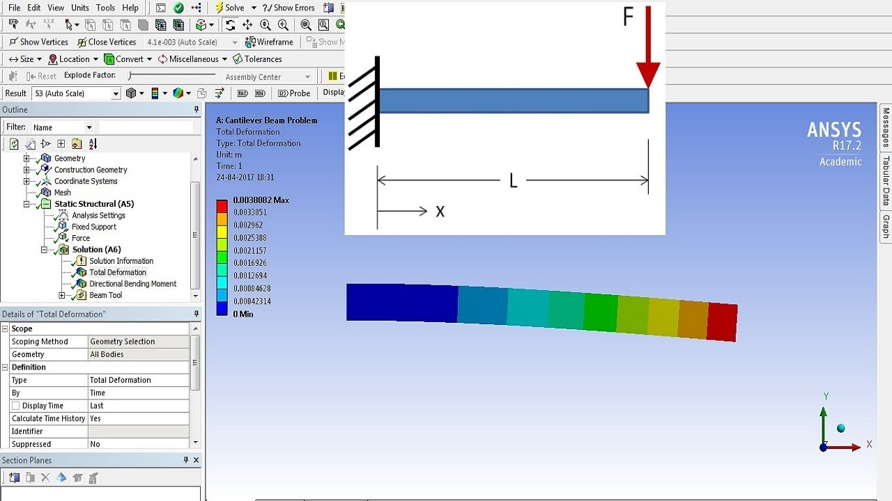 # Tutorial 3:- Cantilever Beam Problem Using Ansys Workbench