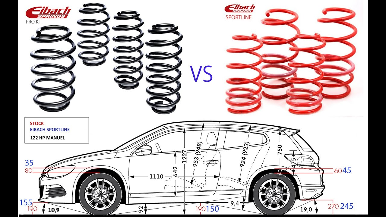 scirocco eibach pro kit vs sportline springs youtube. Black Bedroom Furniture Sets. Home Design Ideas